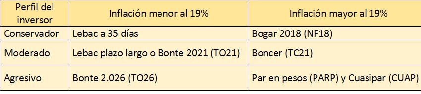 nota-28-10-bis