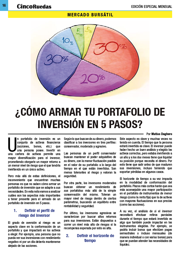 cinco-ruedas-no-155-pagina-16